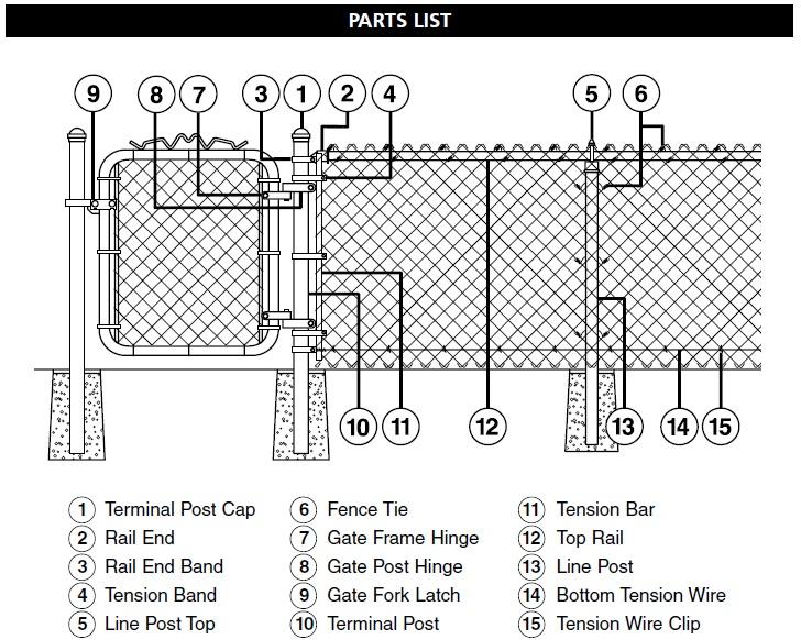 A-1 Wholesale Building Supplies & Fence image 4
