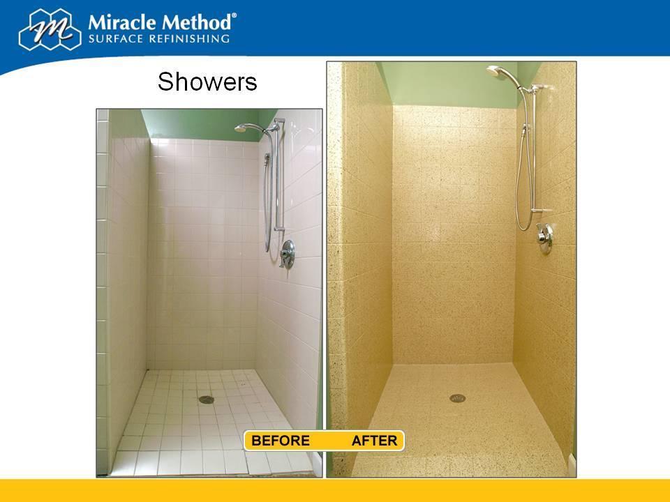 Miracle Method image 2
