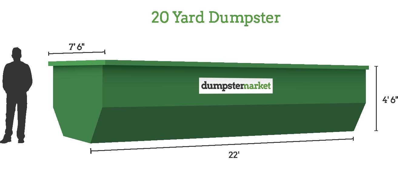 Dumpster Market image 2