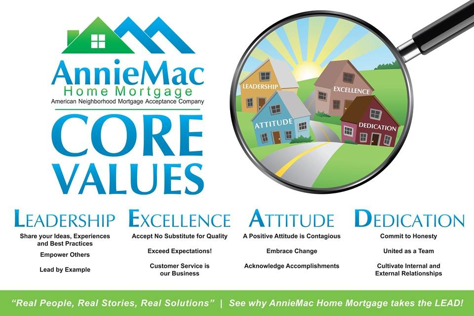 AnnieMac Home Mortgage - Cincinnati image 5