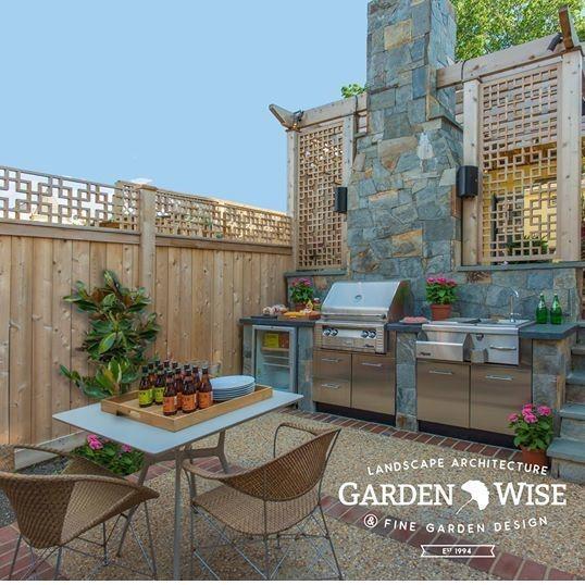 GardenWise Inc