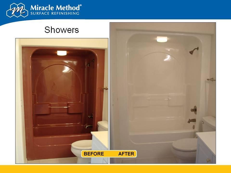 Miracle Method image 3