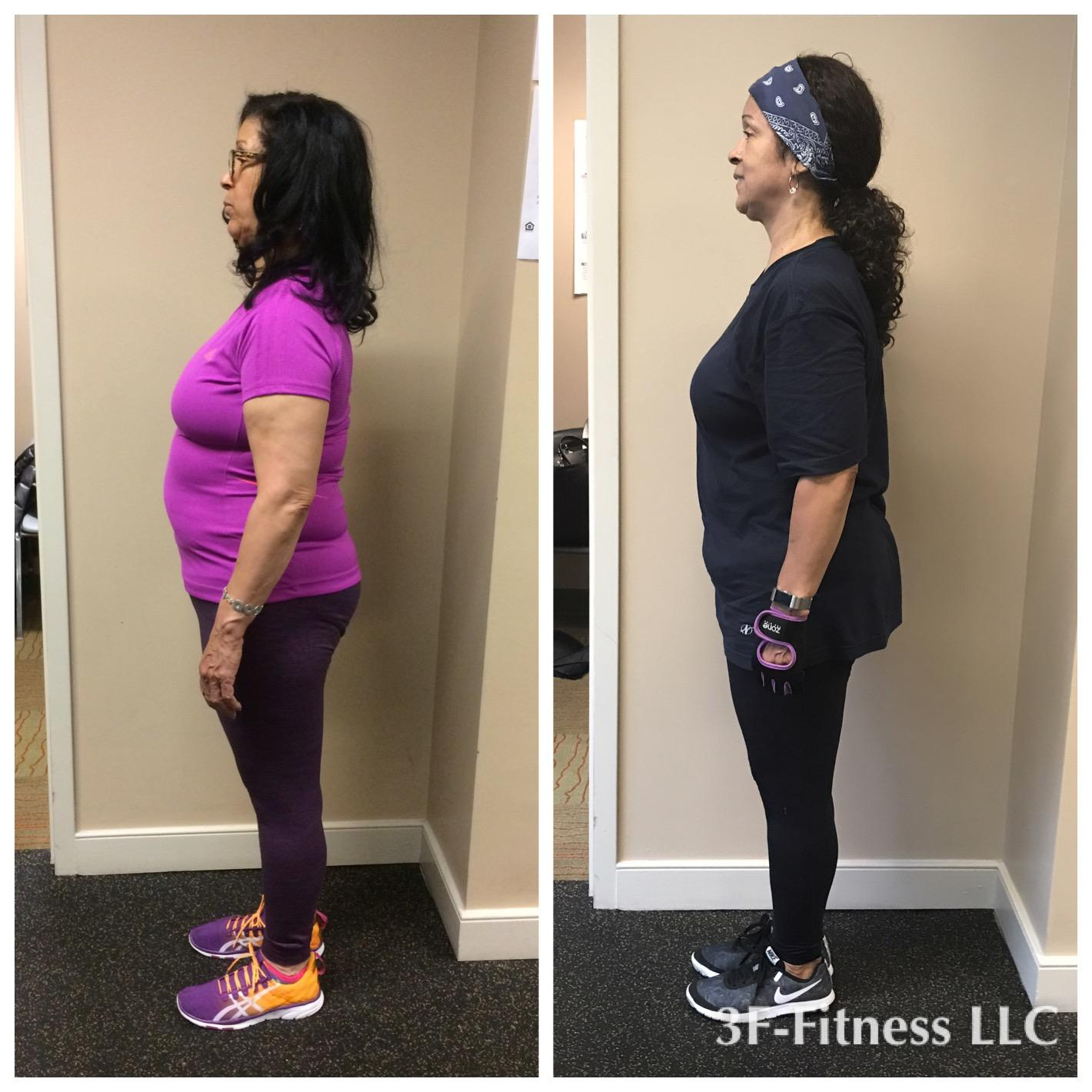 3F-Fitness LLC image 8