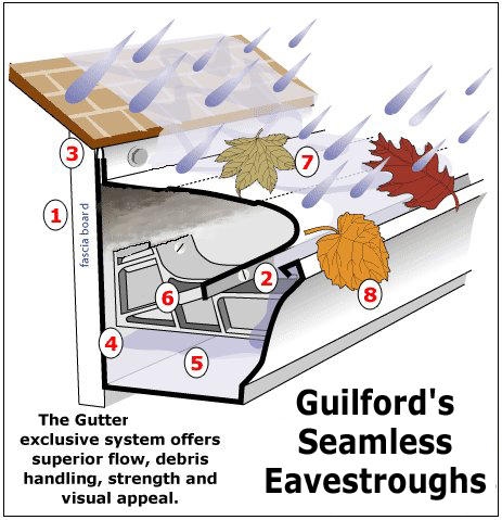 Guilfords Construction & Seamless Gutters image 23