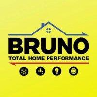 Bruno Total
