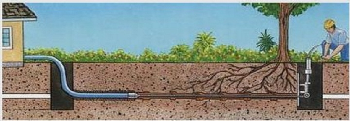 Pipeline Drain Cleaning
