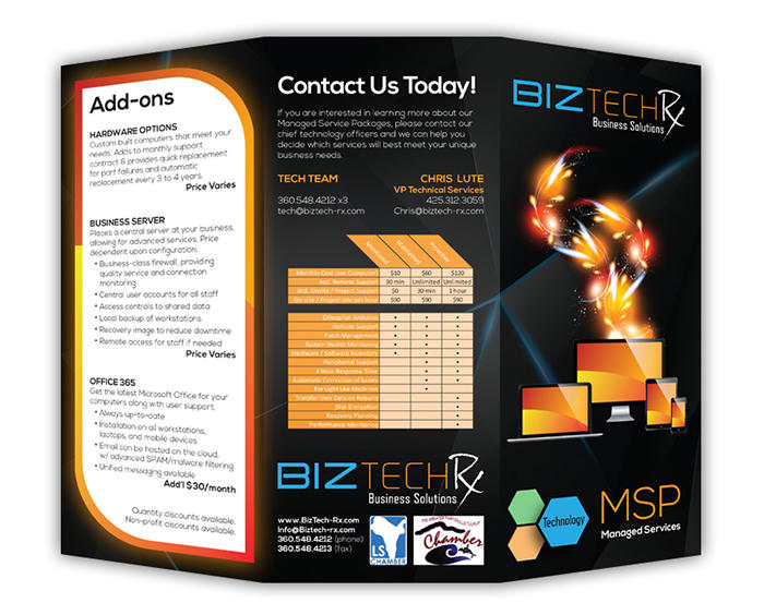 Cogent Marketing & Consulting image 29