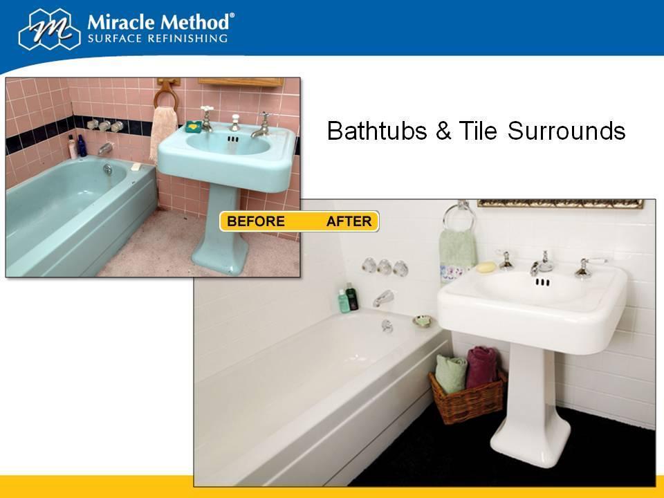 Miracle Method image 4