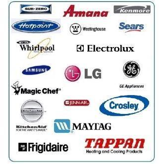 Fast Appliance Repair (Same Day Service)