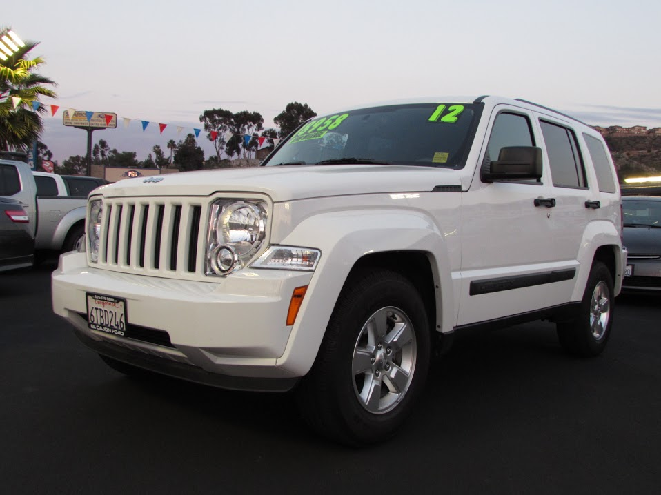 Used Car Dealers San Diego County