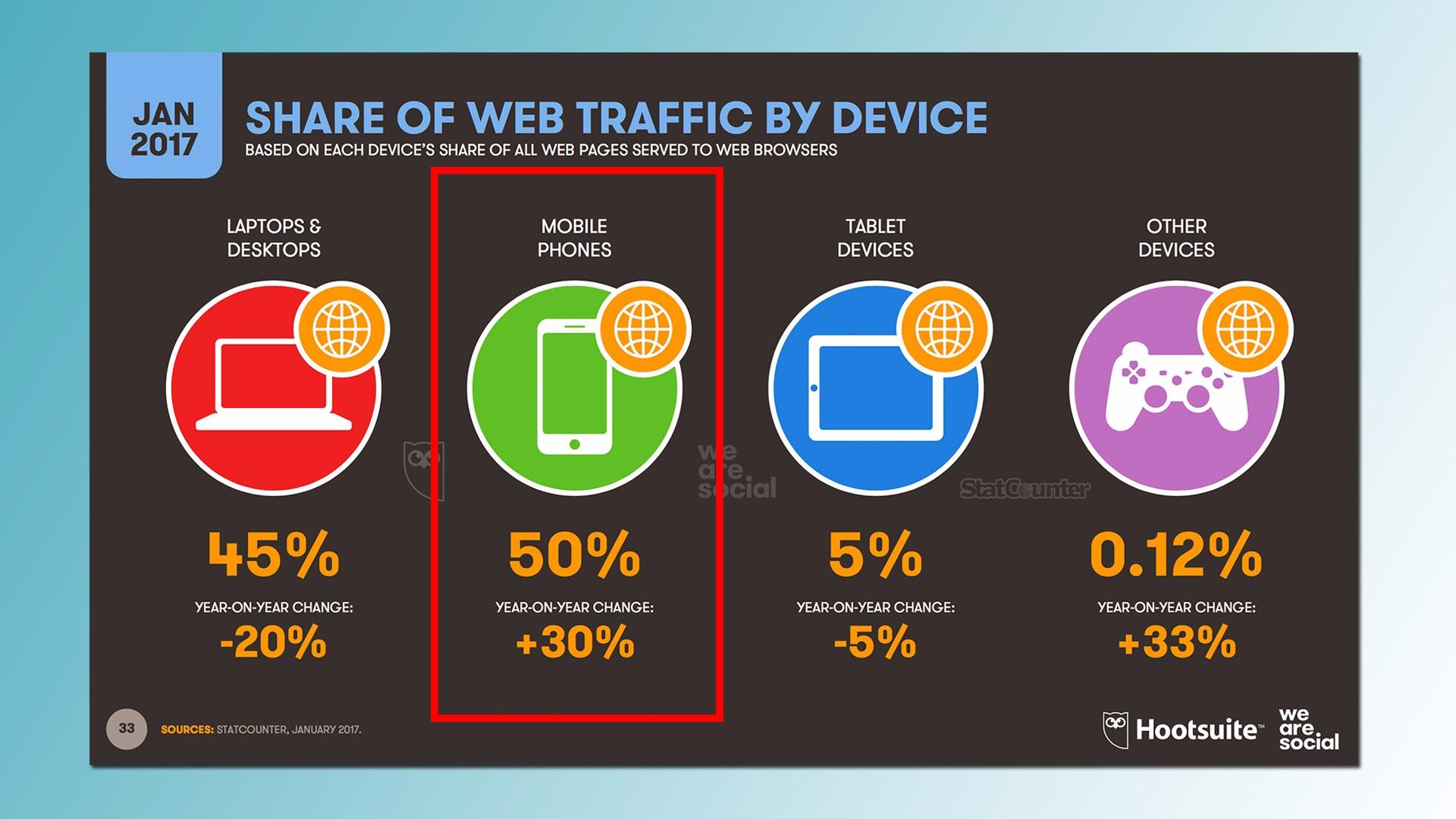 Strattex Digital Marketing Denver image 1