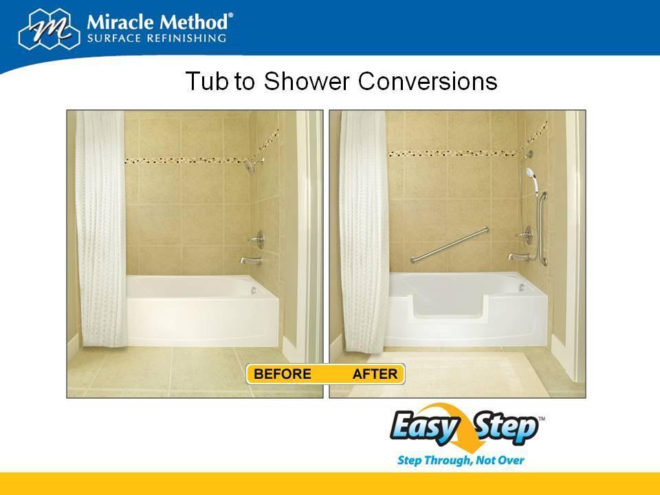 Miracle Method image 7