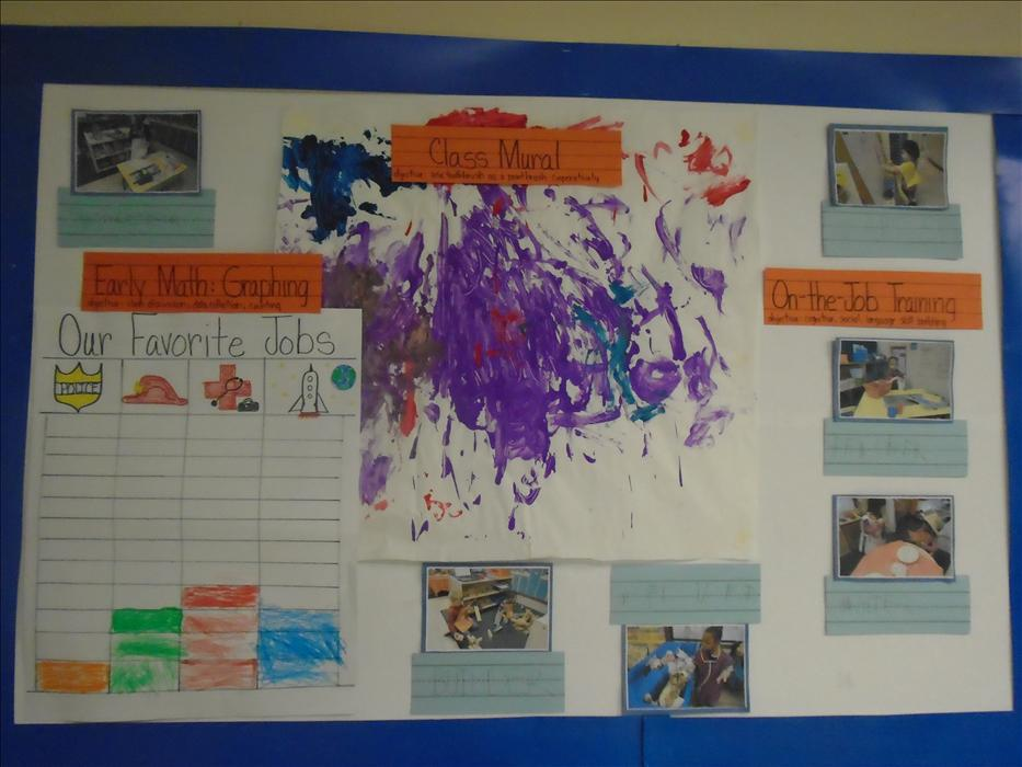 This display shows the evidence of the occupations unit in preschool.  The children created a graph, practiced their writing skills, created a class mural and played pretend jobs.