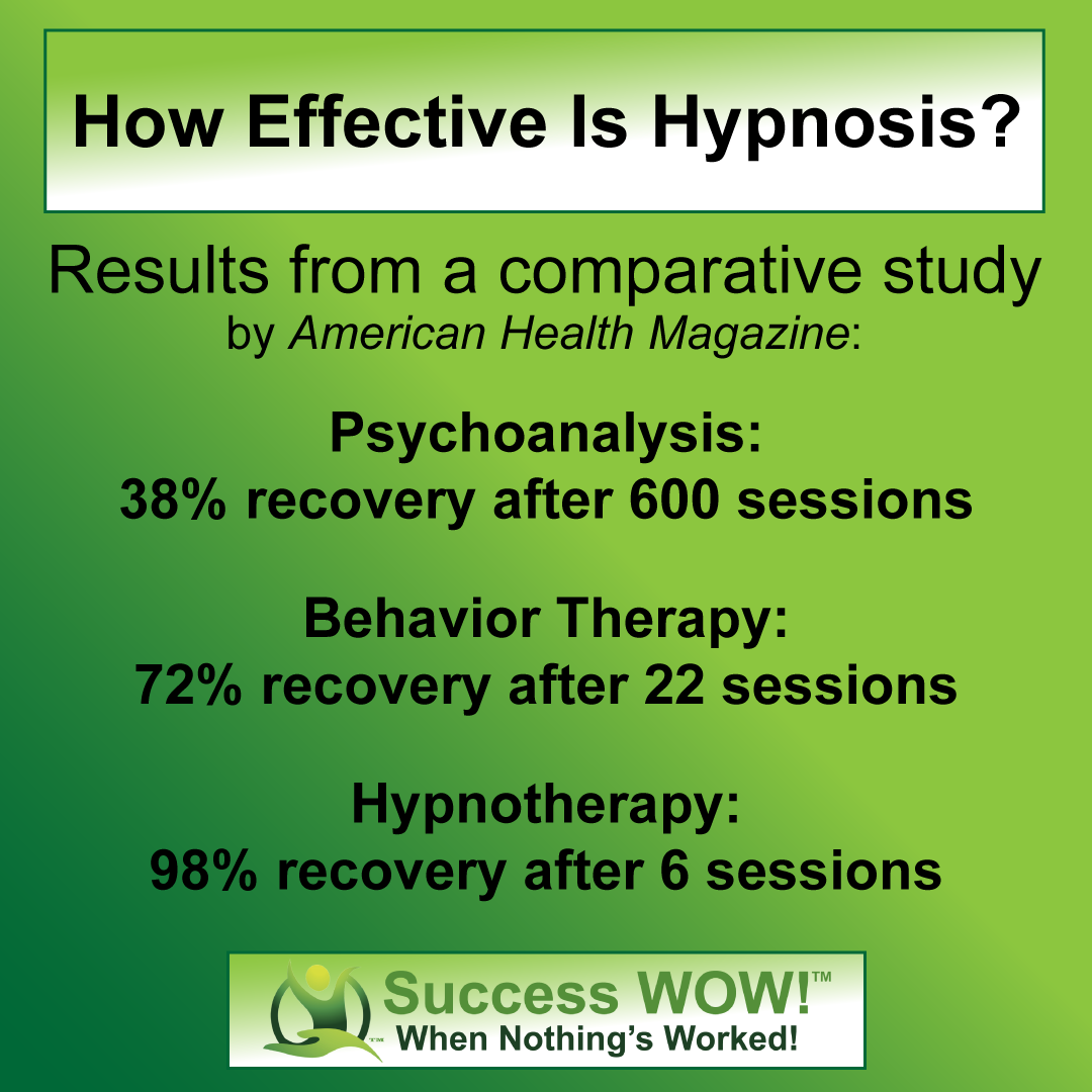 Success WOW! - Coaching, NLP, Hypnosis, Transformation Institute image 6
