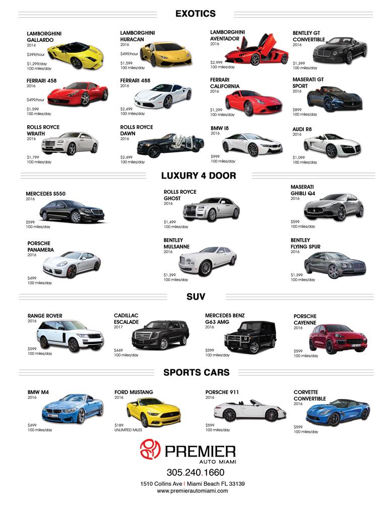 Premier Auto Miami image 6