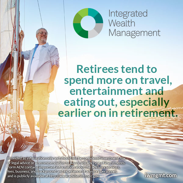 Integrated Wealth Management - ad image