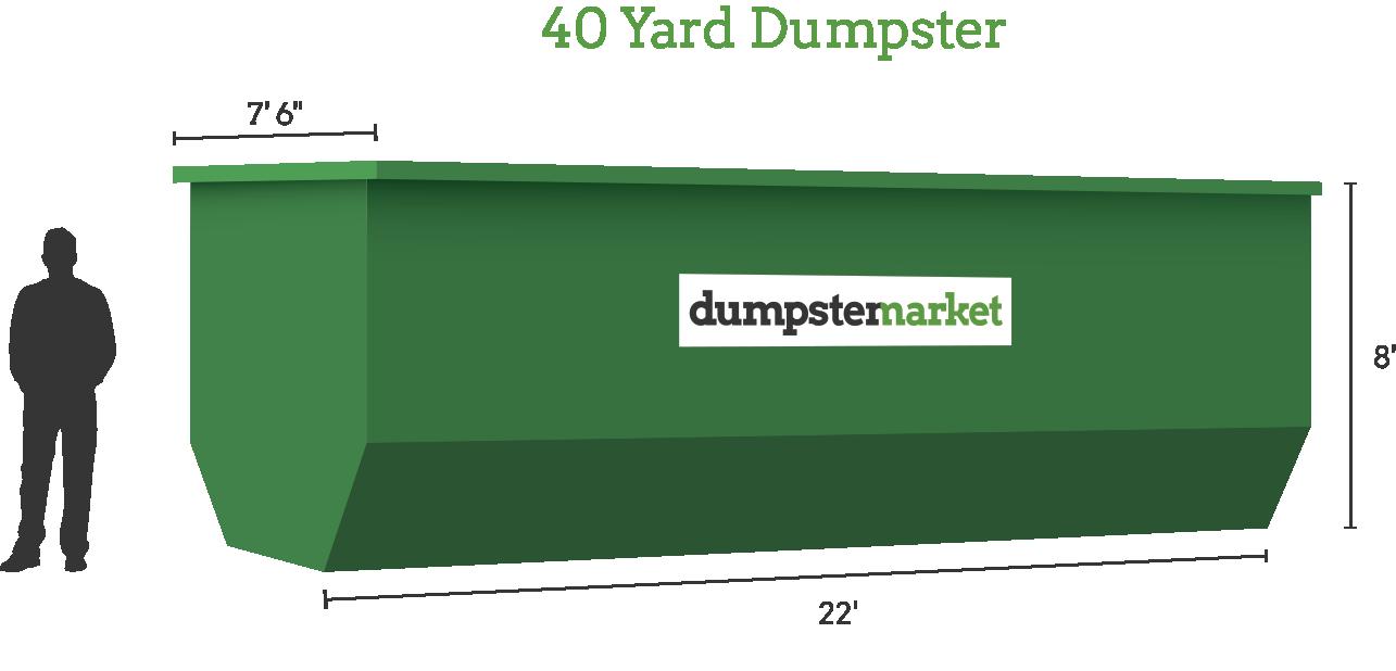 Dumpster Market image 4