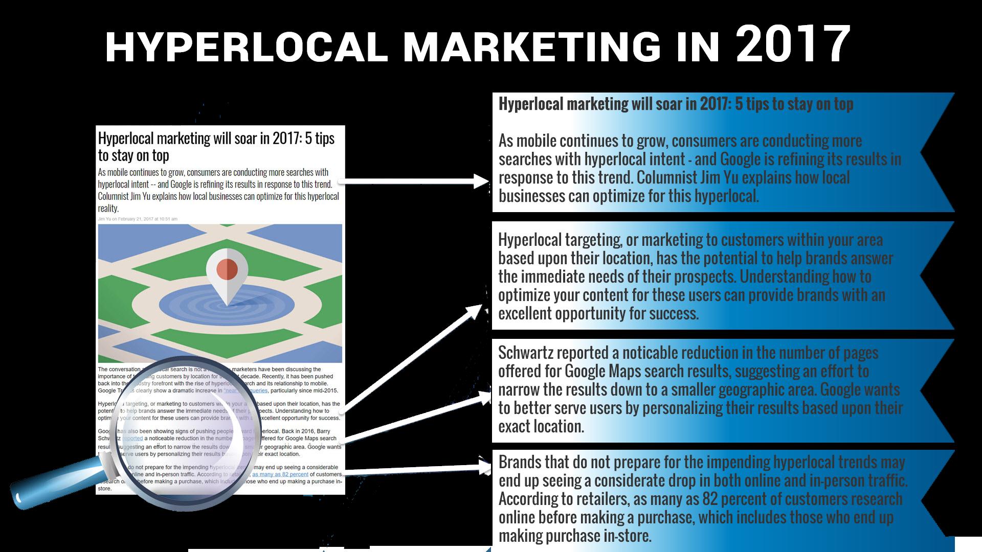 Strattex Digital Marketing Denver image 6