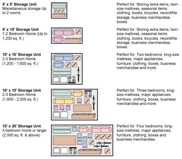 A AAA Mini Storage. Print. Share. 530 S Wesleyan Blvd Rocky Mount, NC 27803