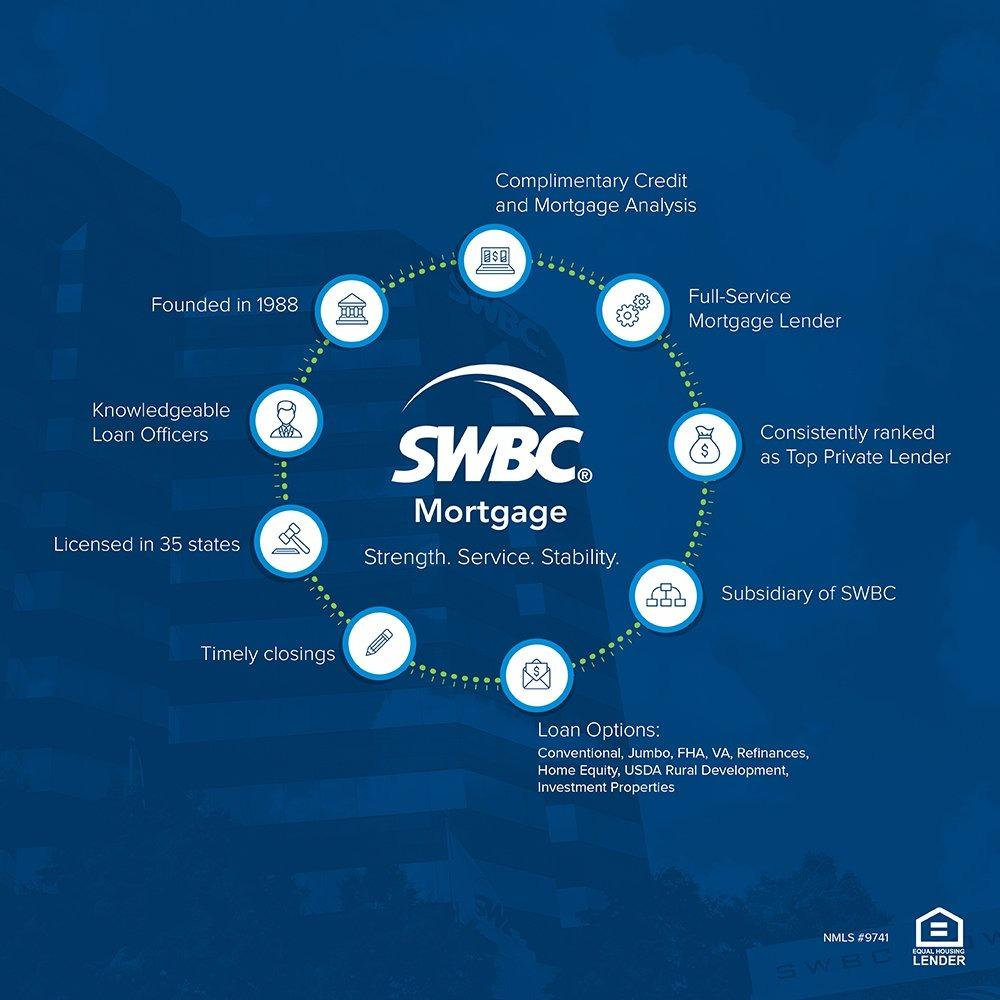 SWBC Mortgage Corporation image 1