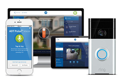 Home automation and integration