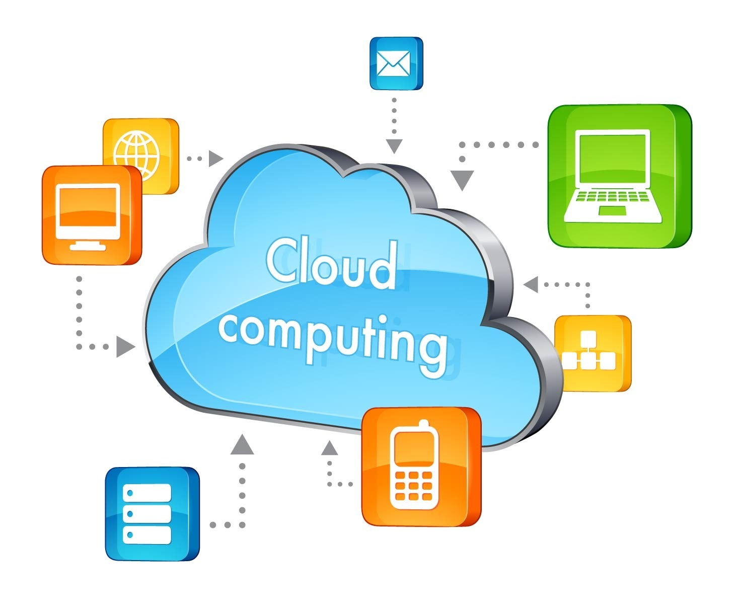 IT Cloud Consulting Services image 2