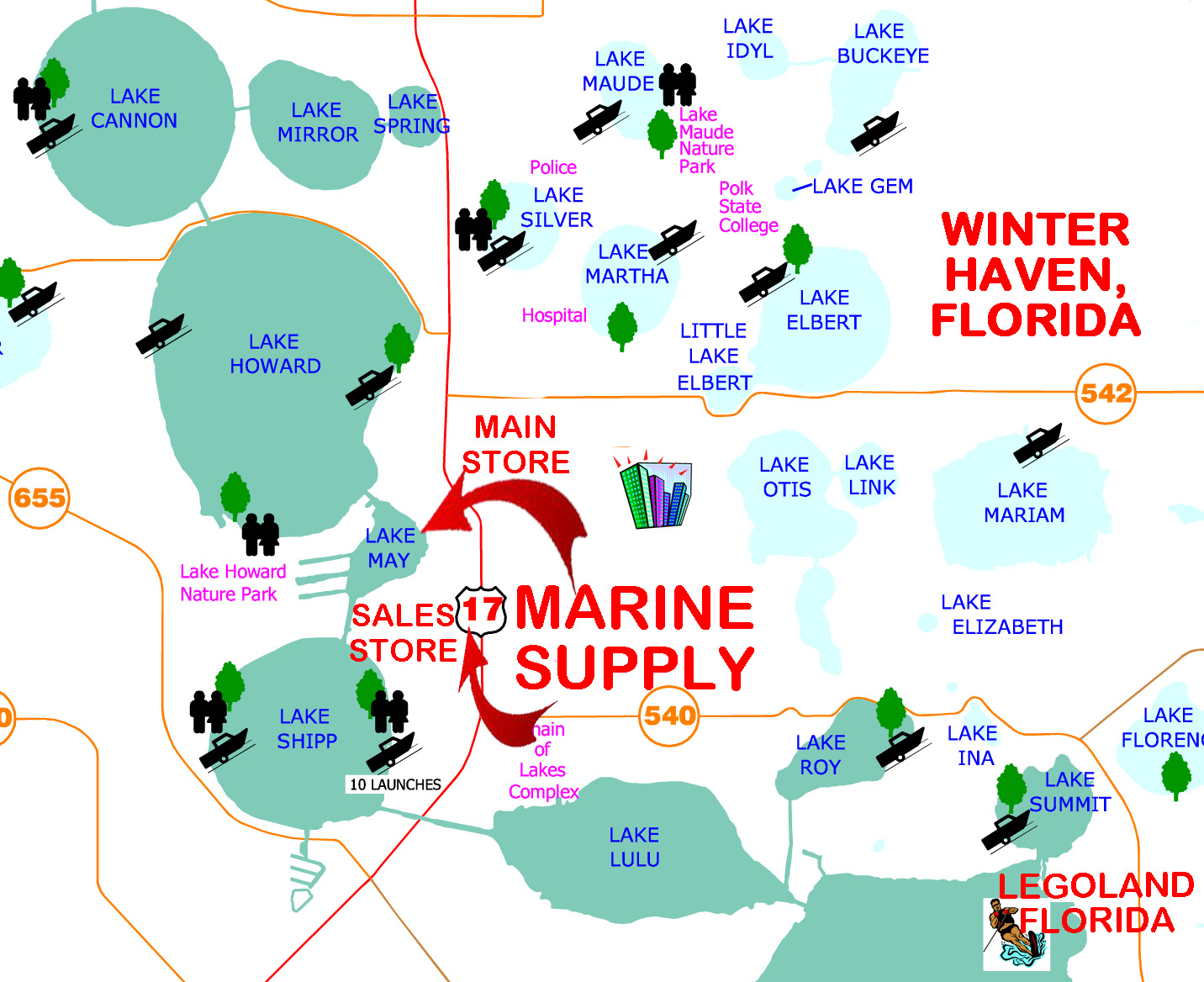 Marine Supply Boating Center In Winter Haven Fl 863