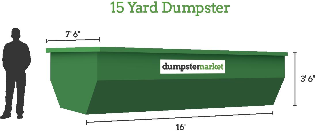 Dumpster Market image 1