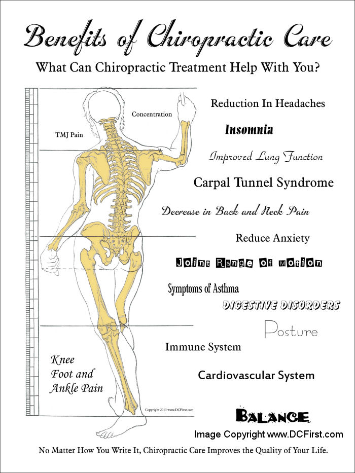 an analysis of chiropractic care Chiropractic is a form of alternative medicine and health care system associated with the diagnosis and treatment of mechanical disorders of the musculoskeletal system, especially the spinal systems.