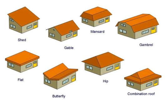 Argus Roofing Reg'd