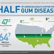 Scott Condie Dentistry image 1