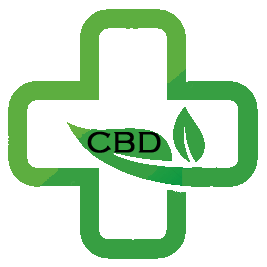 Your CBD Source image 0