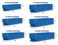 Roll Off Dumpster Rental Sizes