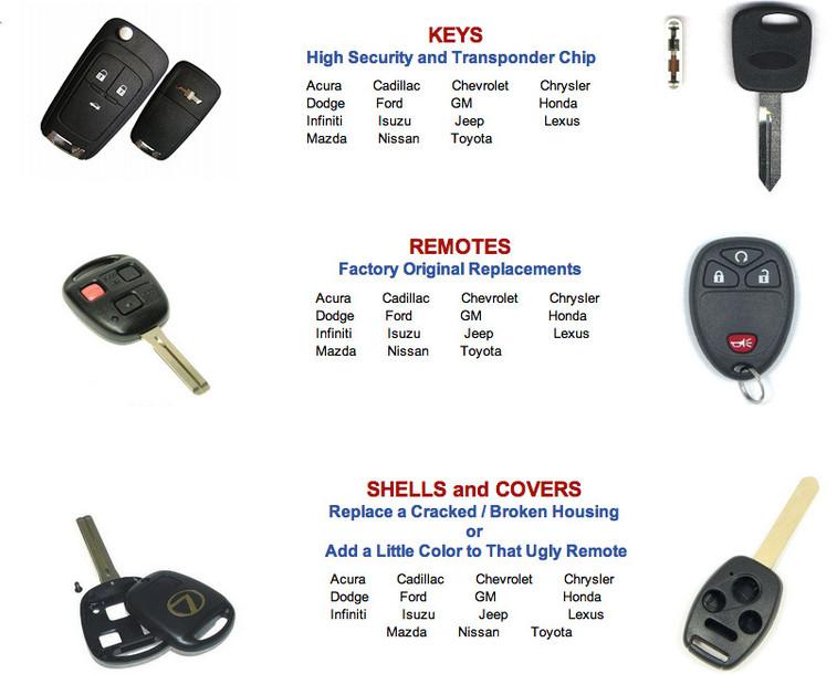 Locks & More image 1