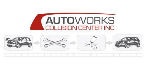 Autoworks Collision Center, Inc