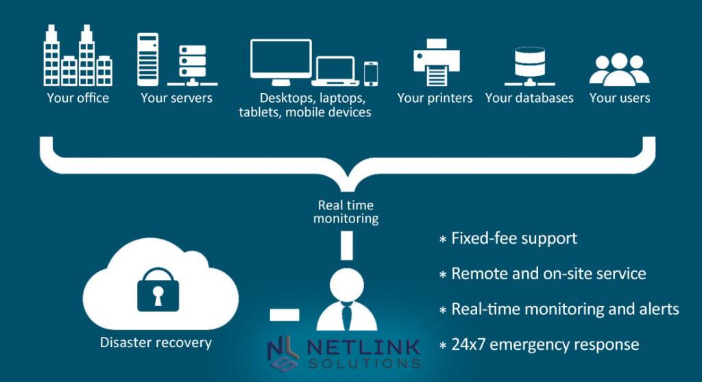 NetLink Solutions, LLC image 4