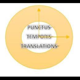 Punctus Temporis Translations