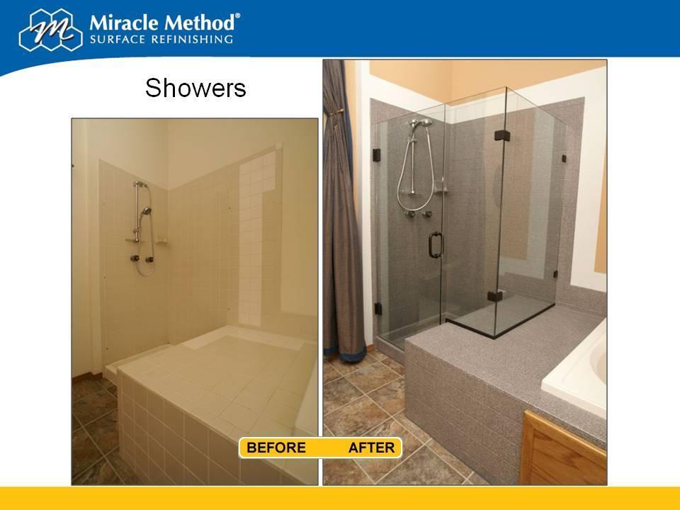 Miracle Method image 1