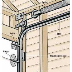 Eagle Garage Door Service image 2