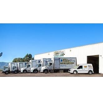 Federal Document Shredding Inc