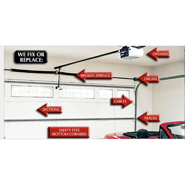Top Garage Door Repair Las Vegas In Las Vegas Nv 89103