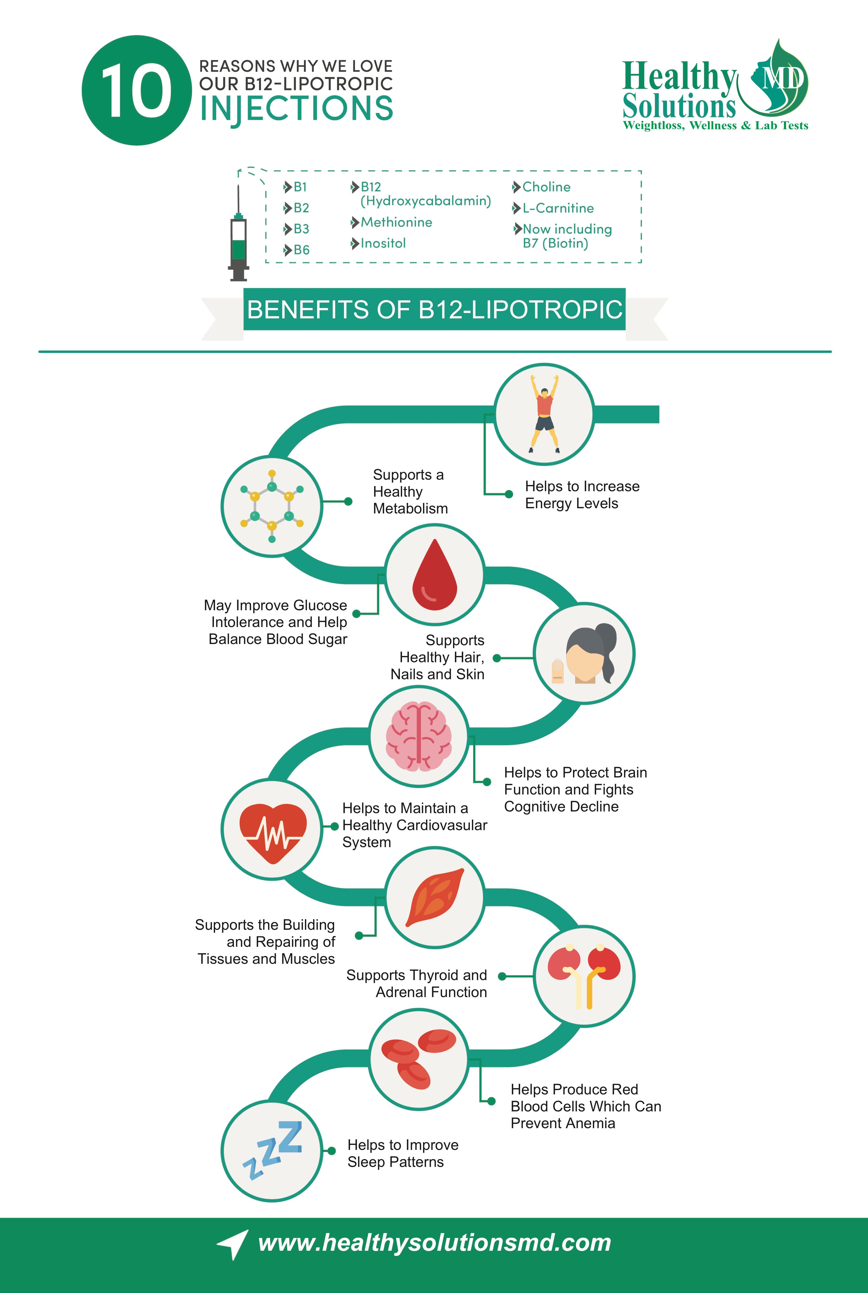 Healthy Solutions MD image 1