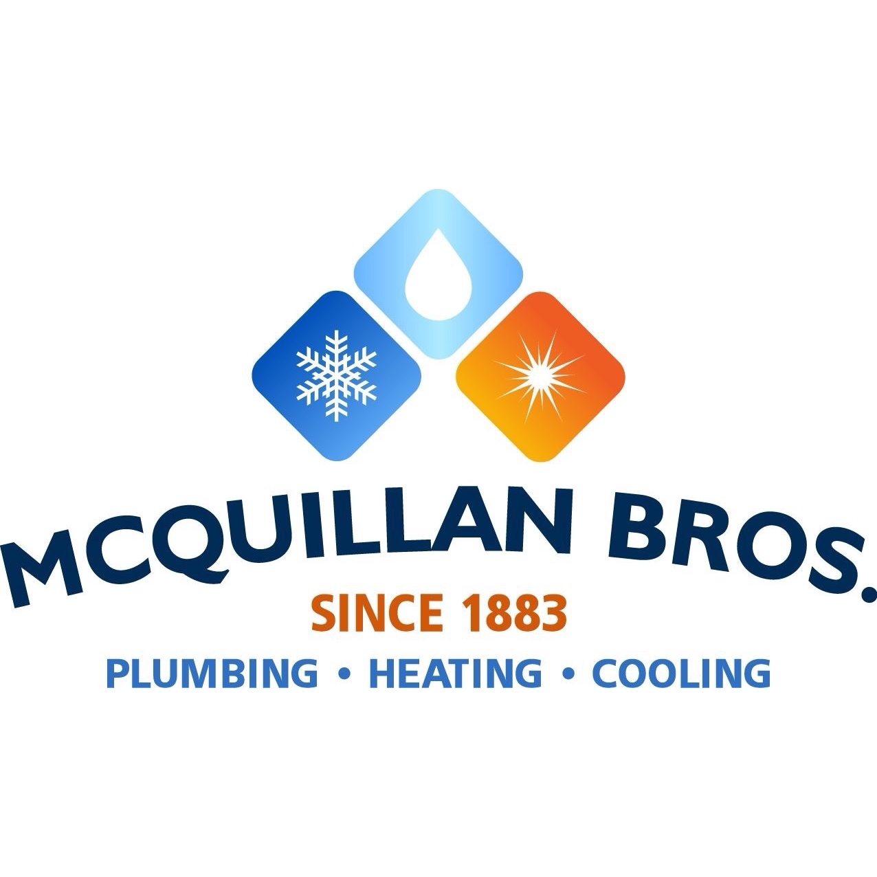Plumbers in MN Saint Paul 55109 McQuillan Bros Plumbing Heating and AC 1636 Gervais Ave Ste 15  (651)292-0124