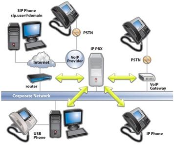 HTC COMMUNICATIONS, LLC image 7