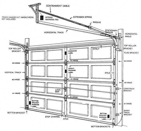 AMS Garage Doors image 6