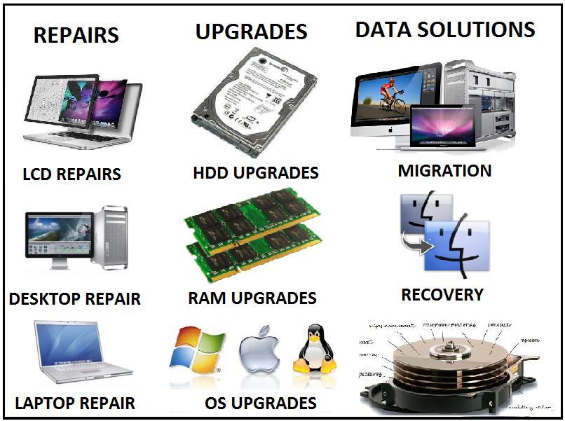 New York Computer Help - ad image
