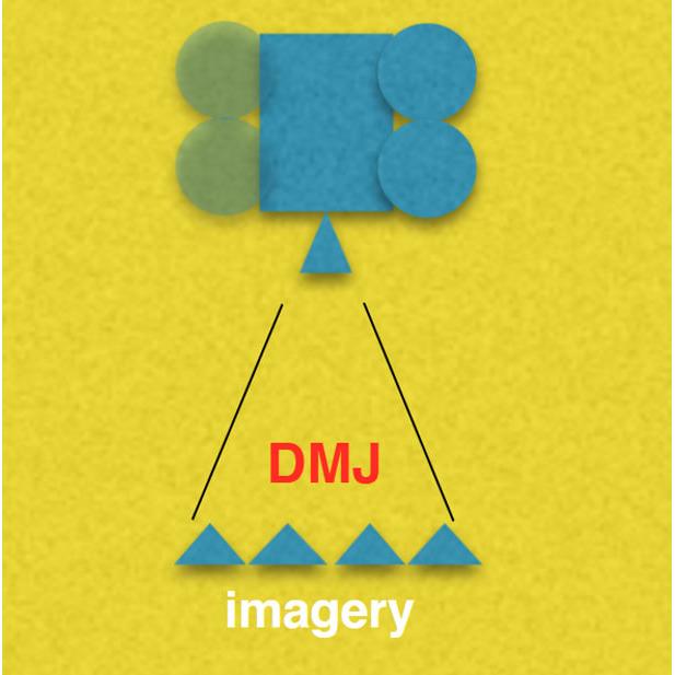 DMJ Imagery Ltd