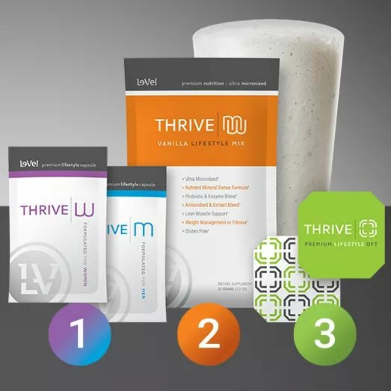 Thrive  by Courtney