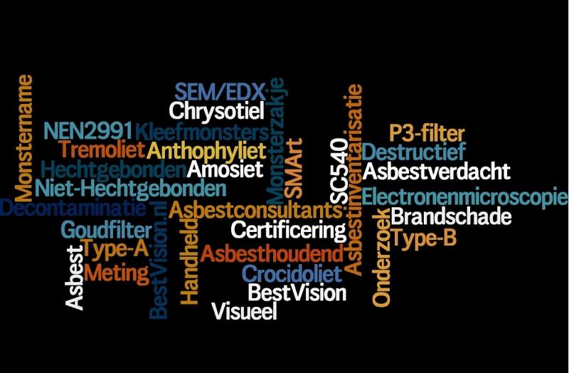 Asbestinventarisatie Bestvision BV