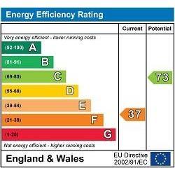 Essex Domestic Energy Assessors